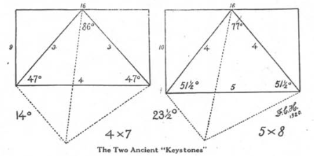 Frank C  Higgins - Masonic Geometry - Hermetik International