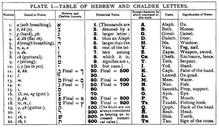 Mathers-Kabbalah-1.1