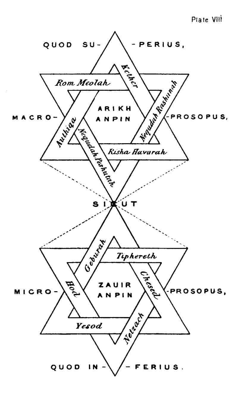 symbols of the kabbalah pdf