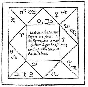 astrology_geomancy