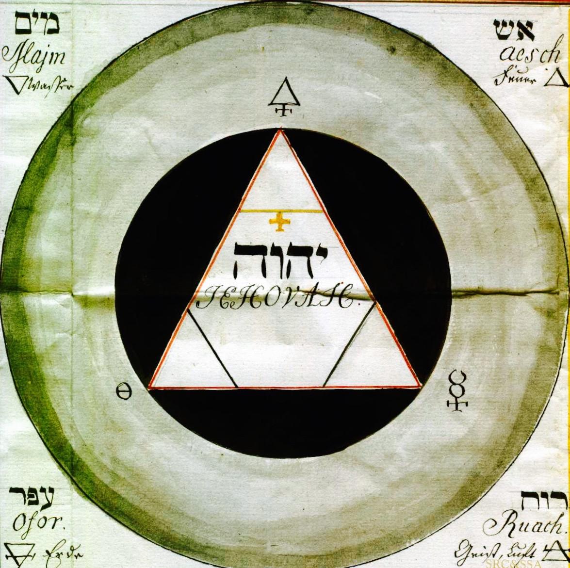 Gnostic Kabbalah 1: The World of Klipoth by THELMA PRESS ... |Gnostic Kabbalah