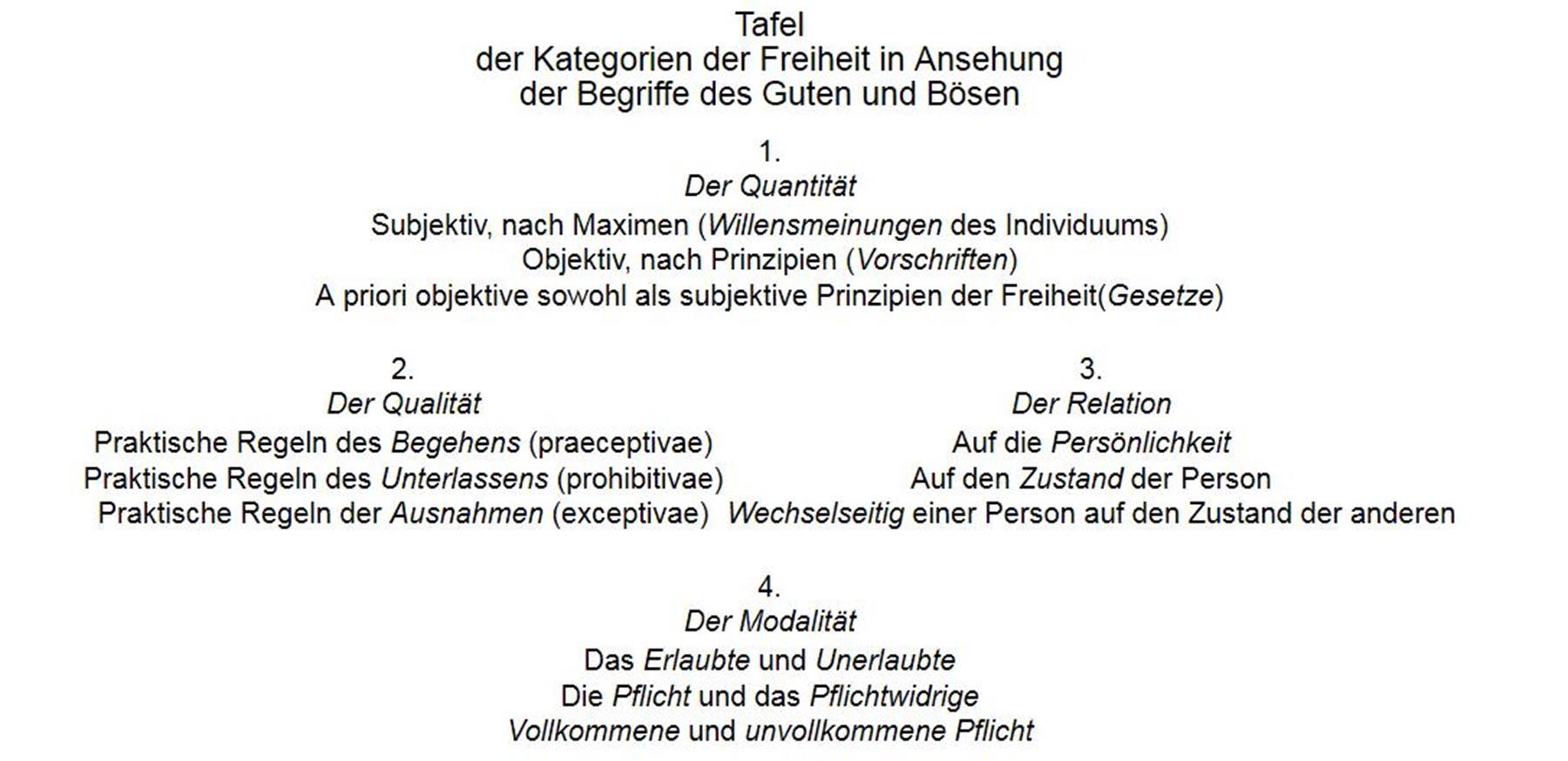 Kant-Kritik praktVernunft 2 (Copy)