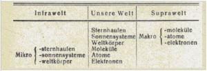 Grafik_Alchemie_allgemein_2